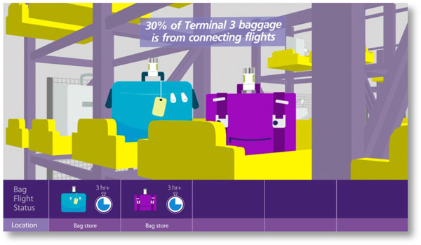 Animation scriptwriting: still from video about baggage handling at Heathrow
