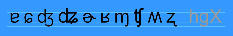 A string of phonetics symbols